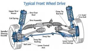 2wd front wheel